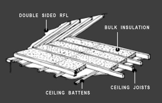 polyester-wadding-poly-foam-roll-white-glass-wool-insulation-suppliers-dealers-bangalore-karnataka-6